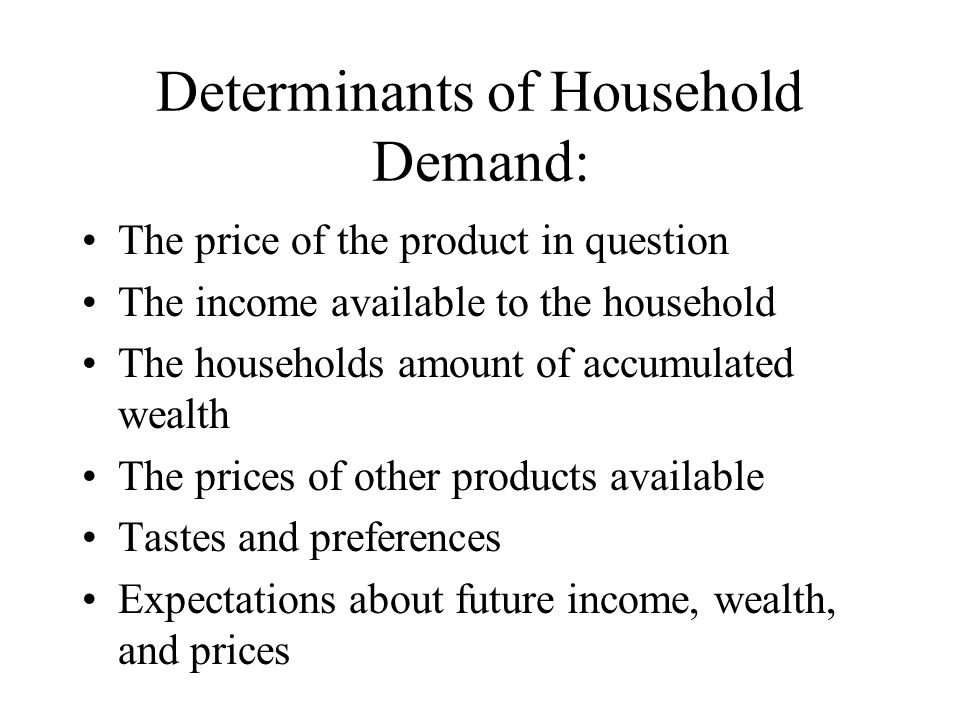 Determinants of Household Demand: