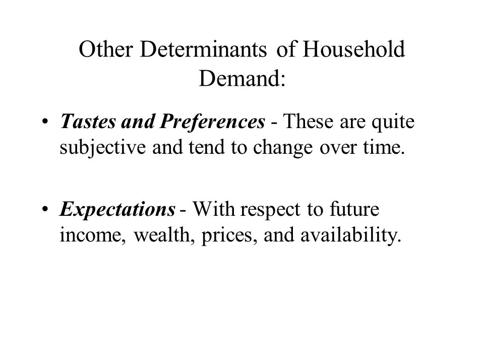 Other Determinants of Household Demand: