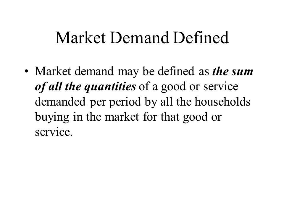 Market Demand Defined