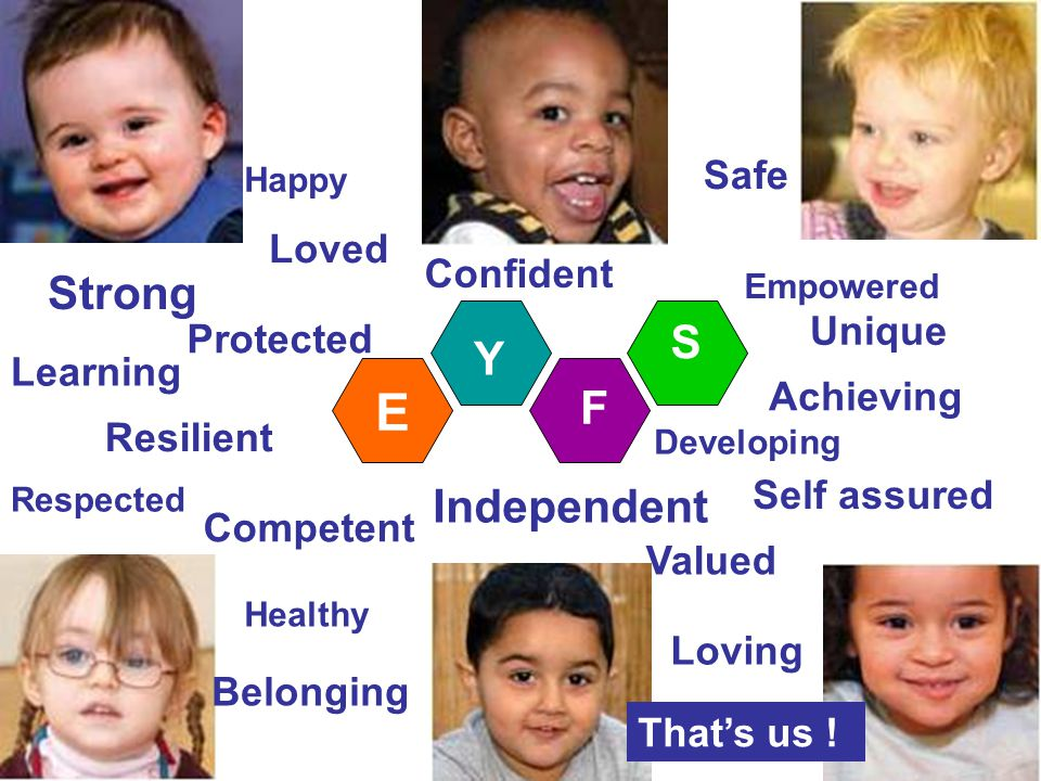 E Strong S Y F Independent Safe Loved Confident Unique Protected