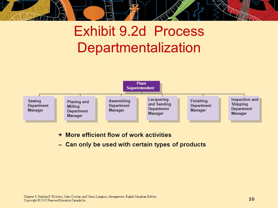 Exhibit 9.2d Process Departmentalization