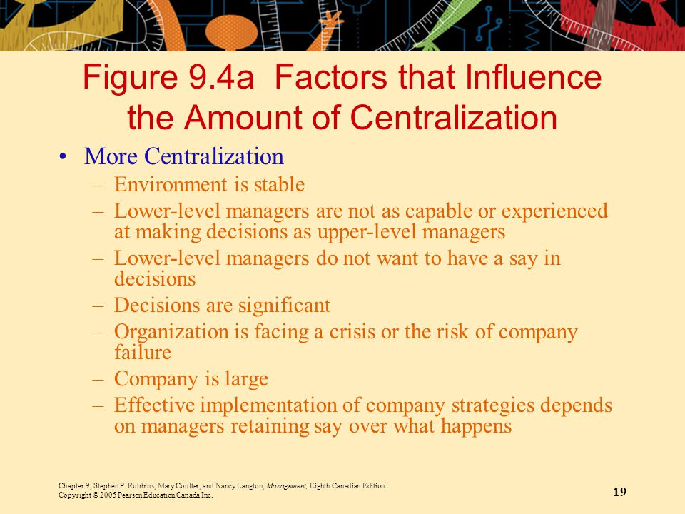 Figure 9.4a Factors that Influence the Amount of Centralization