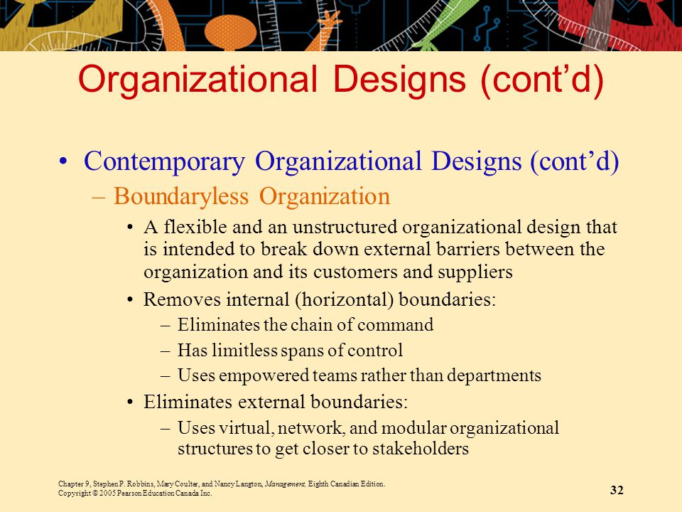 Organizational Designs (cont'd)