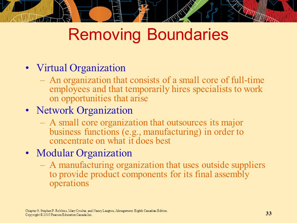 Removing Boundaries Virtual Organization Network Organization