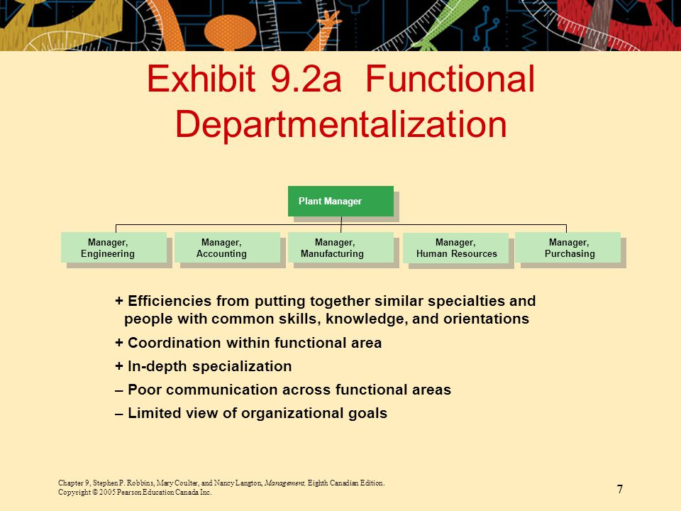 Exhibit 9.2a Functional Departmentalization