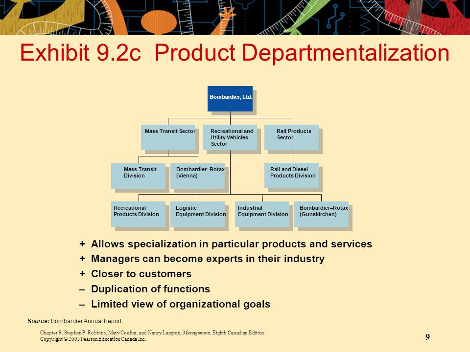 Exhibit 9.2c Product Departmentalization