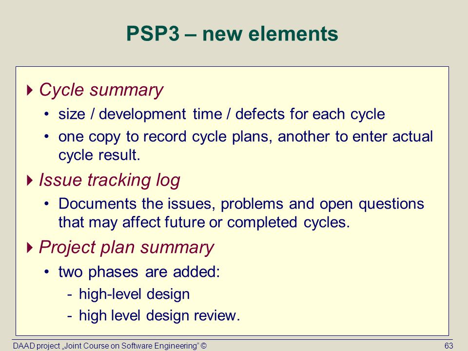 topic x personal software process psp ppt download