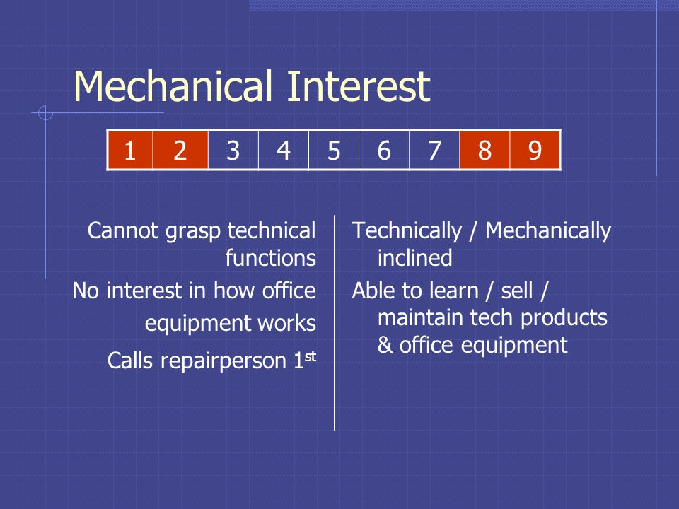 Mechanical Interest 1 2 3 4 5 6 7 8 9 Cannot grasp technical functions