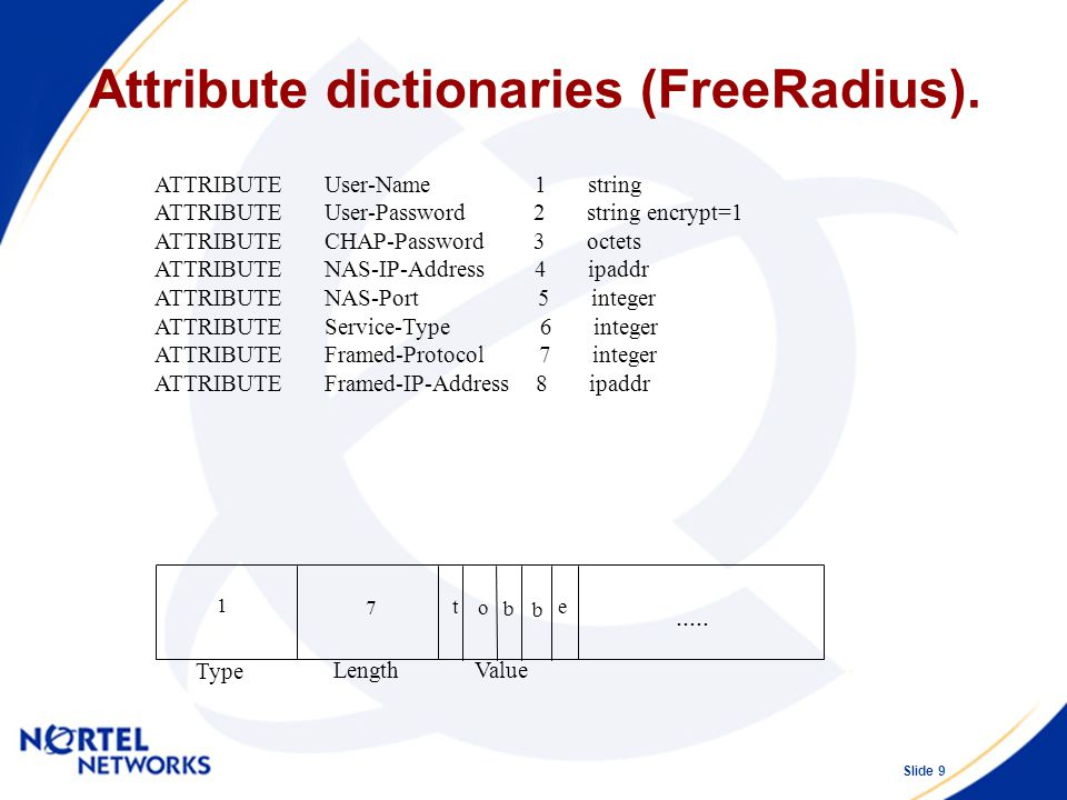 Talking LDAP and Radius from Erlang - ppt video online download