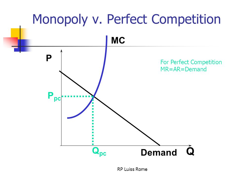 perfect competition 3 essay In this essay, i will analyze how economic welfare changes if a market structure changing from perfect competition to a monopoly however, whether the monopolist charges a single price or a multi price will affect the outcome.