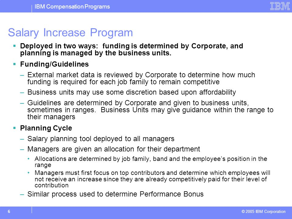 Pay For Performance: Managing Pay Systems Across