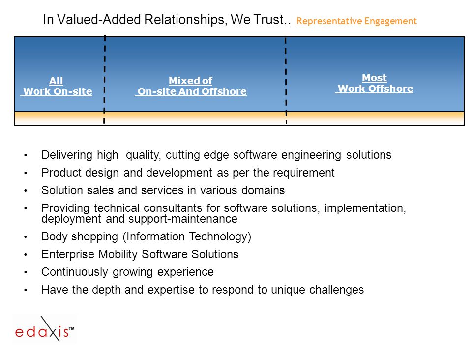 In Valued-Added Relationships, We Trust.. Representative Engagement