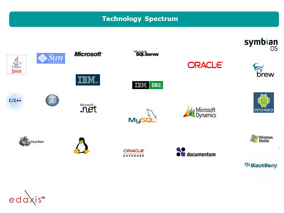 Technology Spectrum Service Lines Domain Expertise