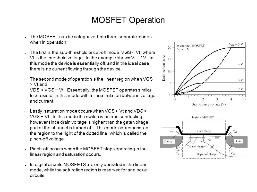 Mosfet Metal Oxide Semiconductor Field Effect Transistor Ppt Basics Circuits 17 Operation