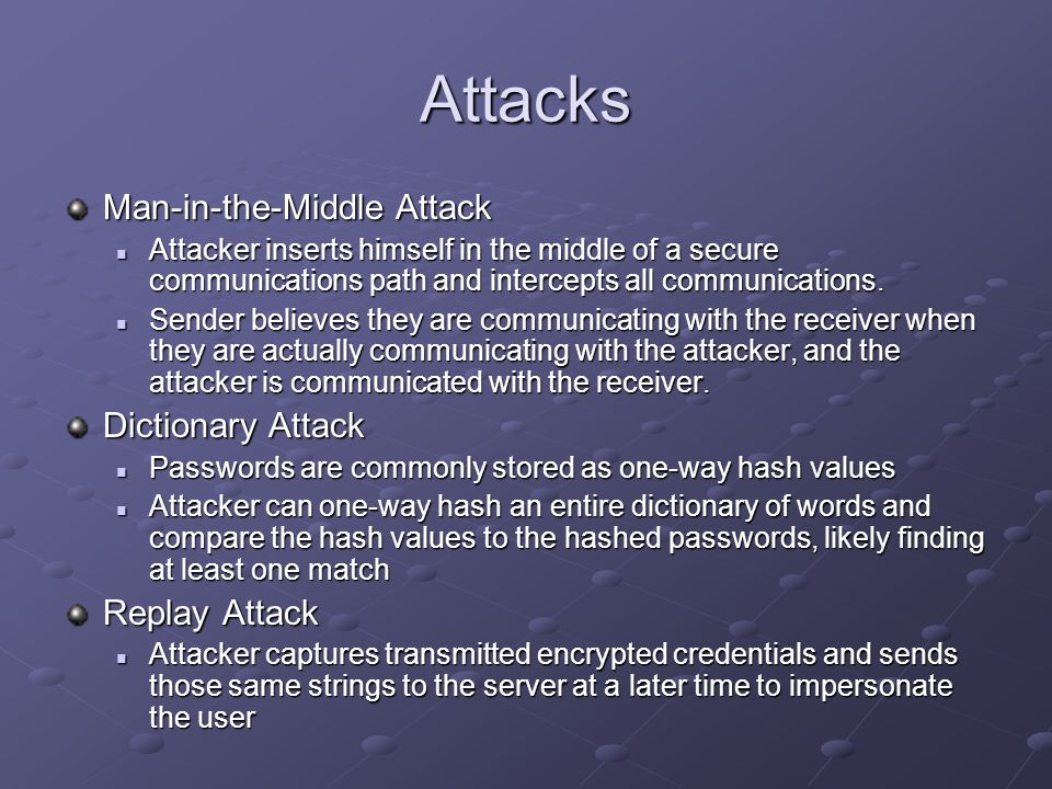 Attacks Man-in-the-Middle Attack Dictionary Attack Replay Attack