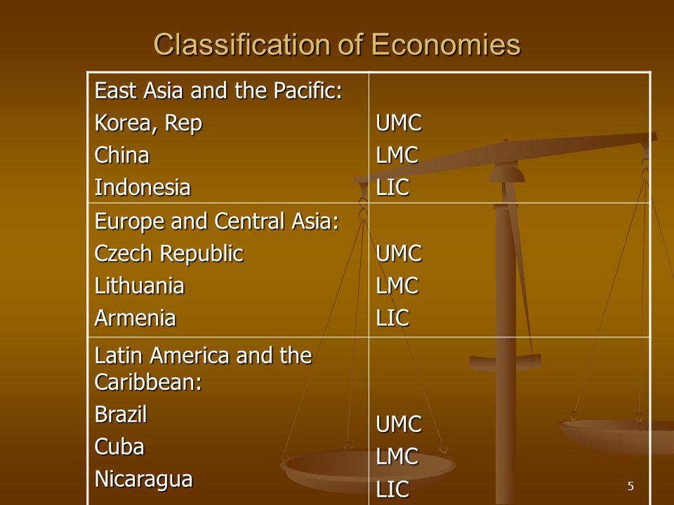 5 Classification of Economies