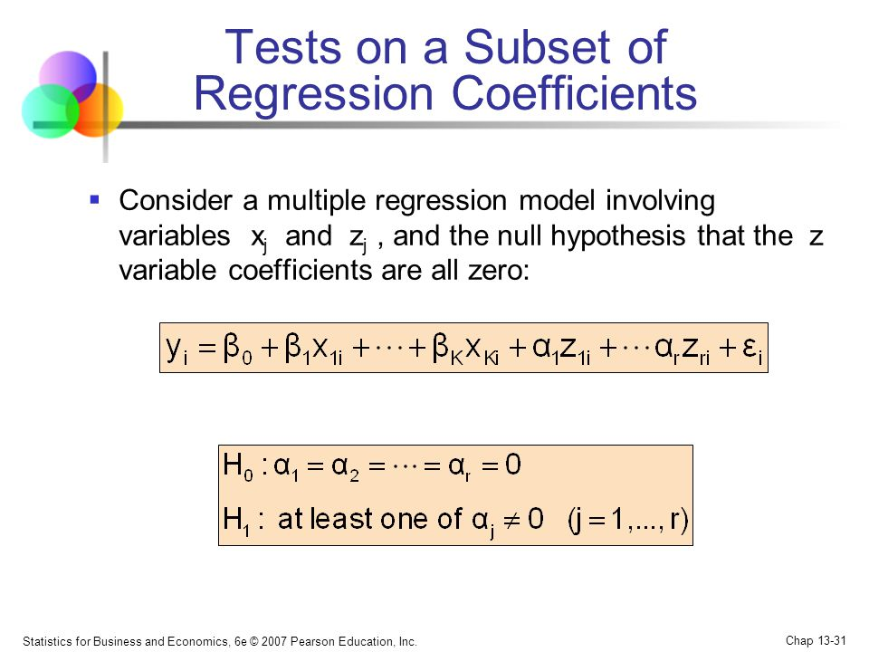 Tests on a Subset of Regression Coefficients