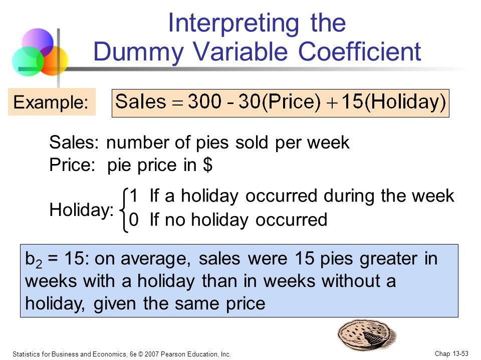 Interpreting the Dummy Variable Coefficient
