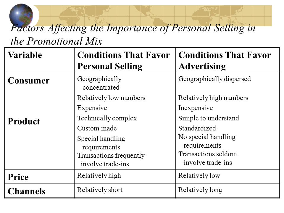 factors affecting personal selling