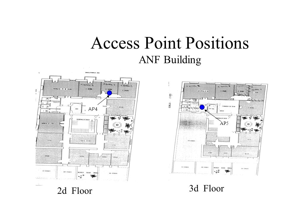Access Point Positions ANF Building