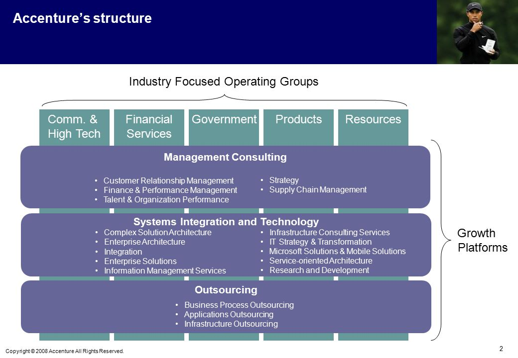 About Accenture Accenture is a global management consulting