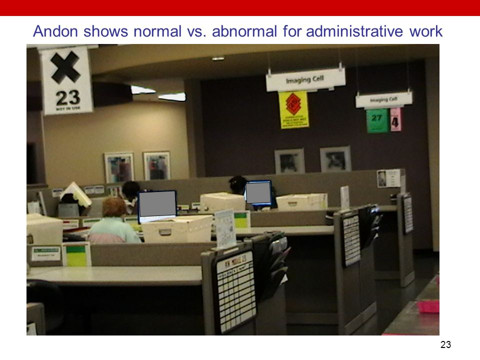 Andon shows normal vs. abnormal for administrative work