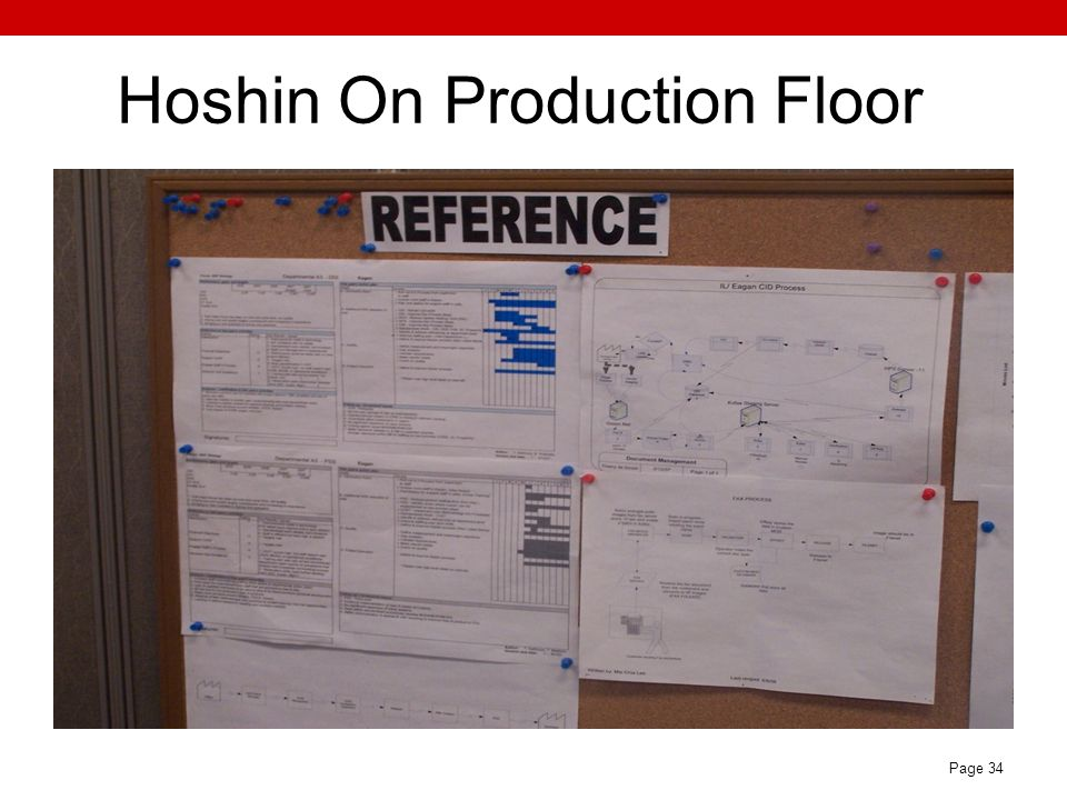 Hoshin On Production Floor
