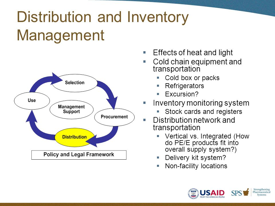 Management of Medicines and Pharmaceutical Supplies for use