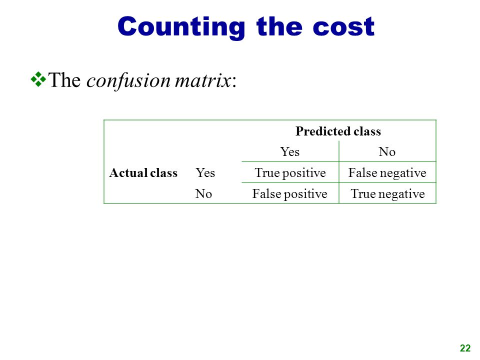 Counting the cost The confusion matrix: Predicted class Yes No