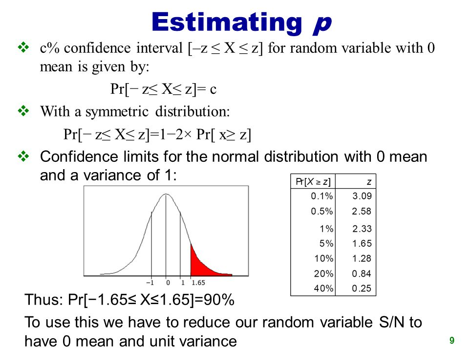 Estimating p c% confidence interval [–z ≤ X ≤ z] for random variable with 0 mean is given by: Pr[− z≤ X≤ z]= c.