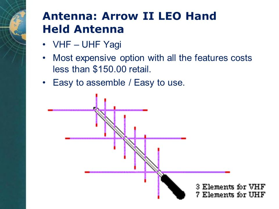 Antenna: Arrow II LEO Hand Held Antenna