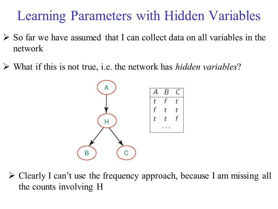 Learning Parameters with Hidden Variables