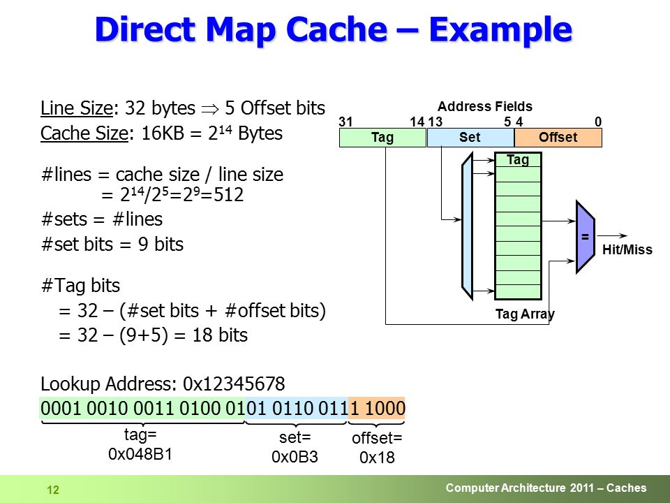 Computer Architecture Cache Memory - ppt video online download on