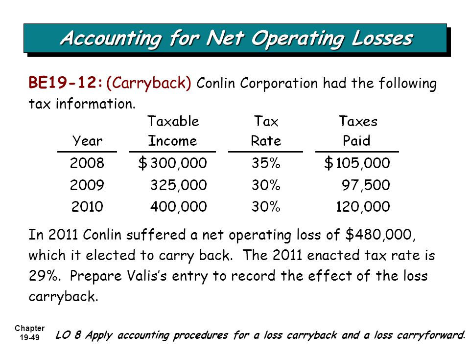 how to carry back capital losses