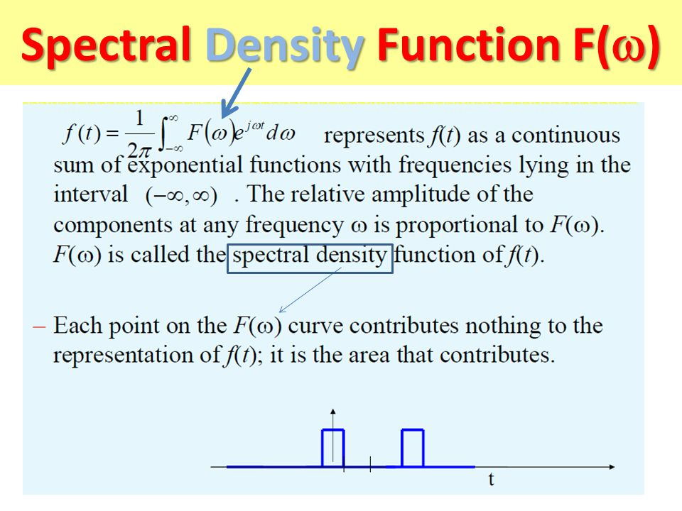 Spectral Density Function F()