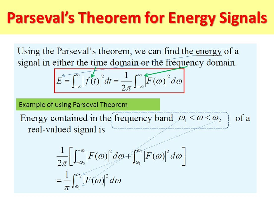 Parseval's Theorem for Energy Signals