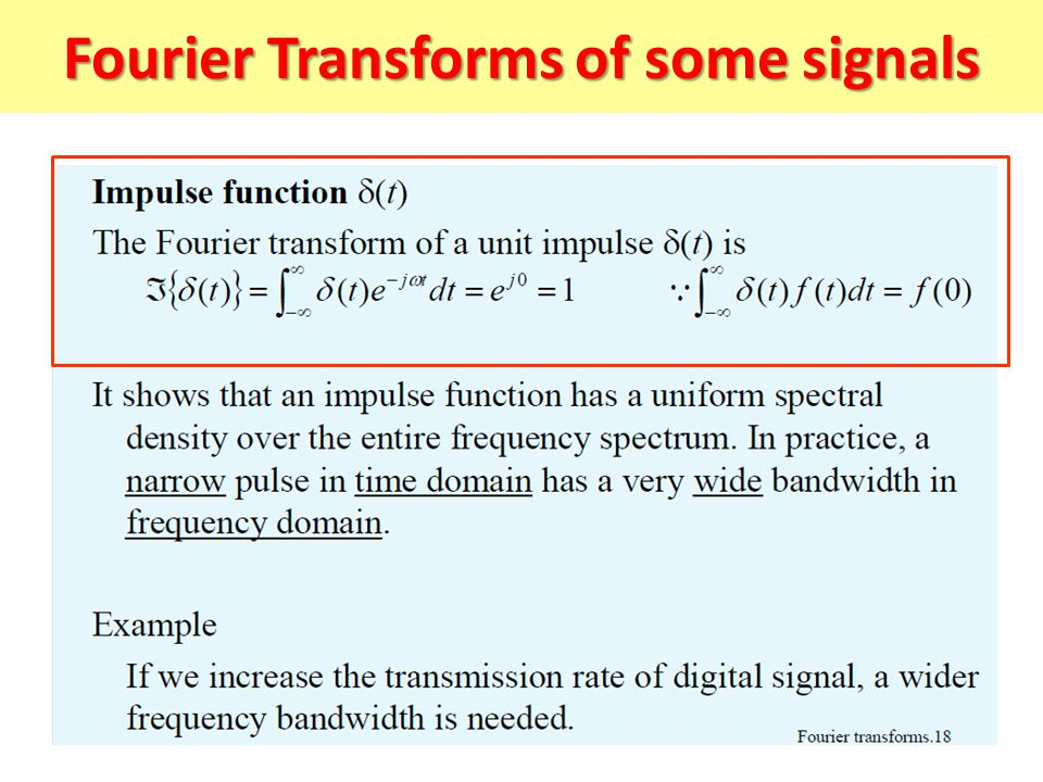 Fourier Transforms of some signals
