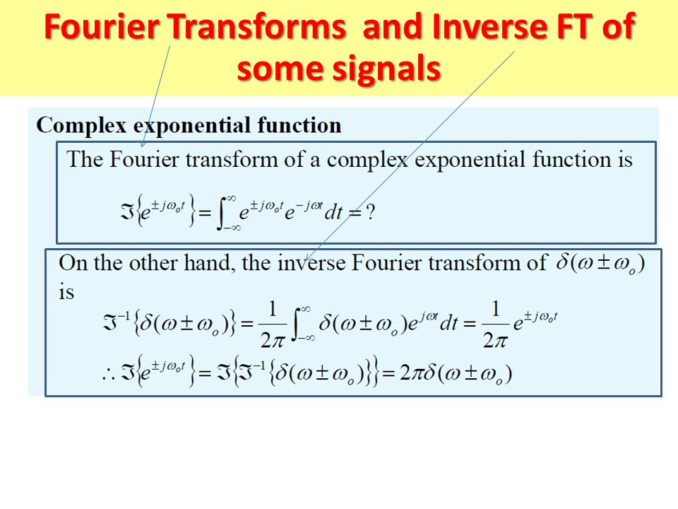 Fourier Transforms and Inverse FT of some signals