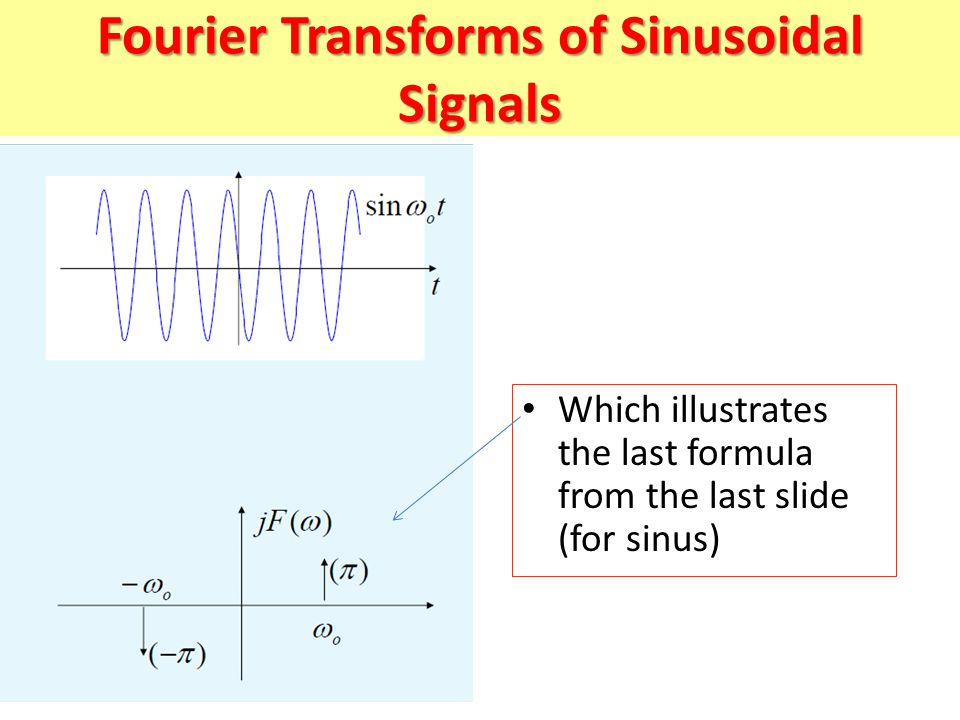 Fourier Transforms of Sinusoidal Signals