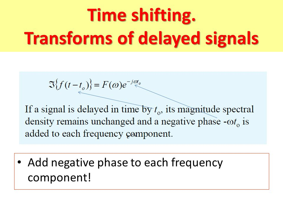 Time shifting. Transforms of delayed signals