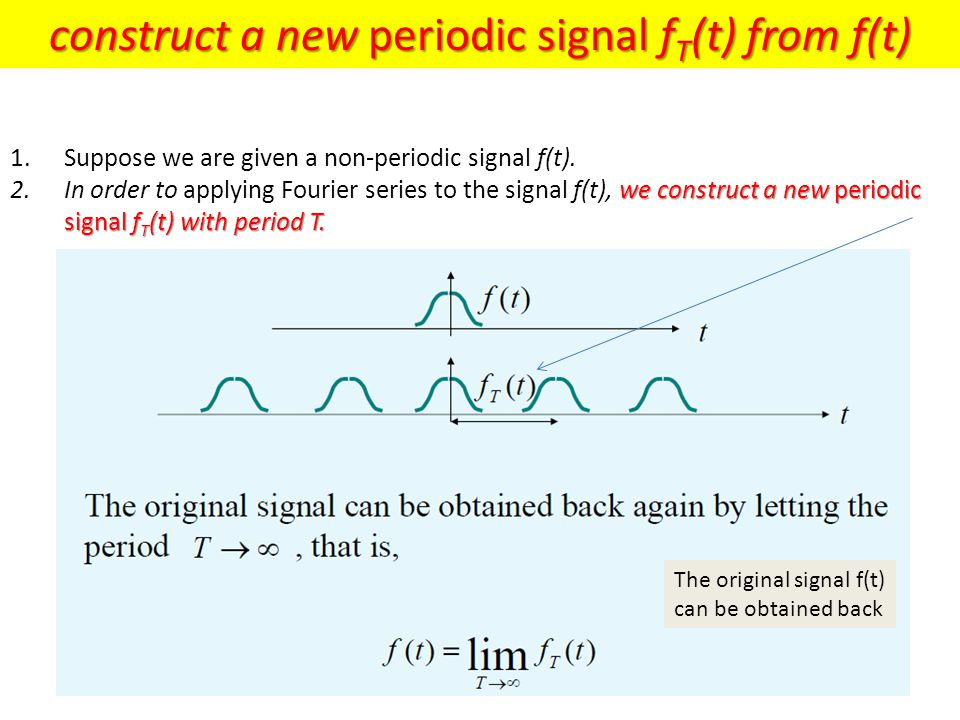 construct a new periodic signal fT(t) from f(t)