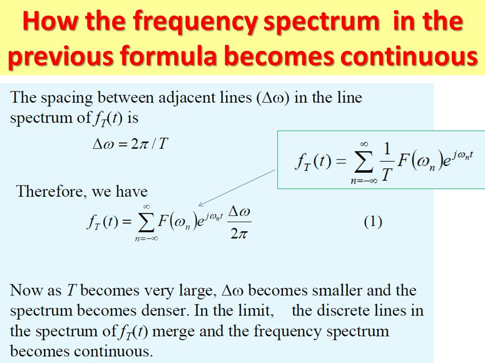 How the frequency spectrum in the previous formula becomes continuous
