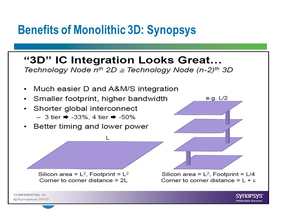 monolithic 3d integrated circuits ppt video online downloadbenefits of monolithic 3d synopsys