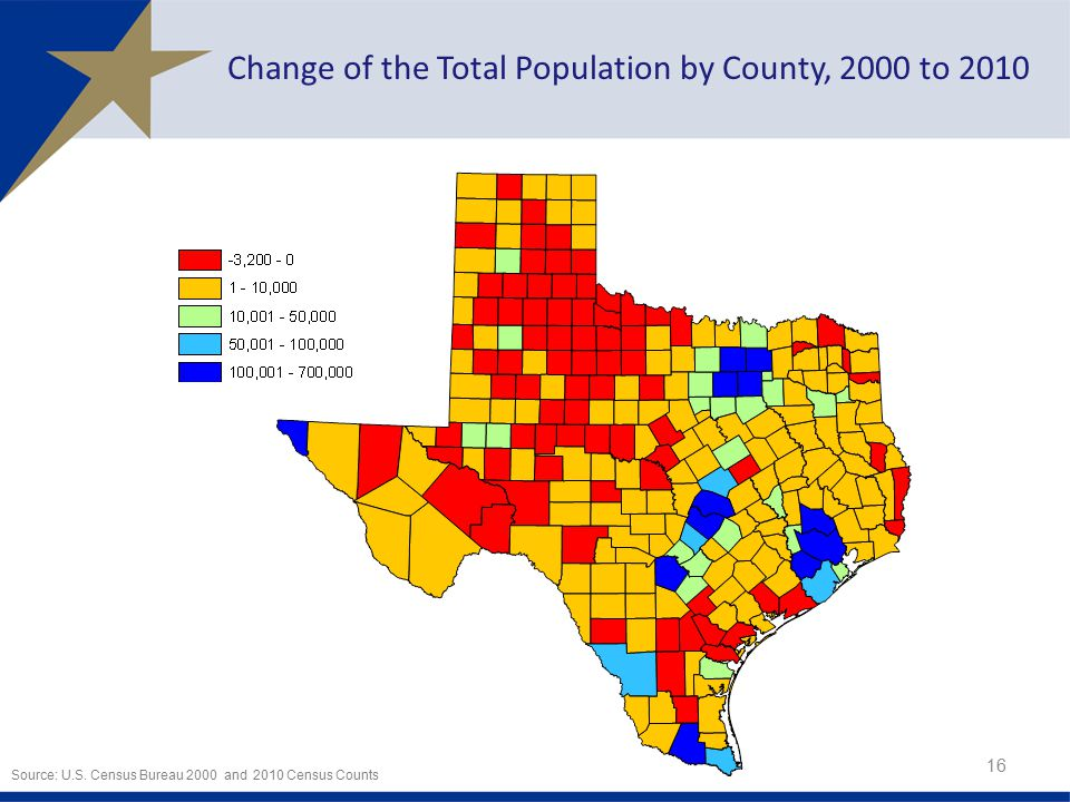 Change of the Total Population by County, 2000 to 2010