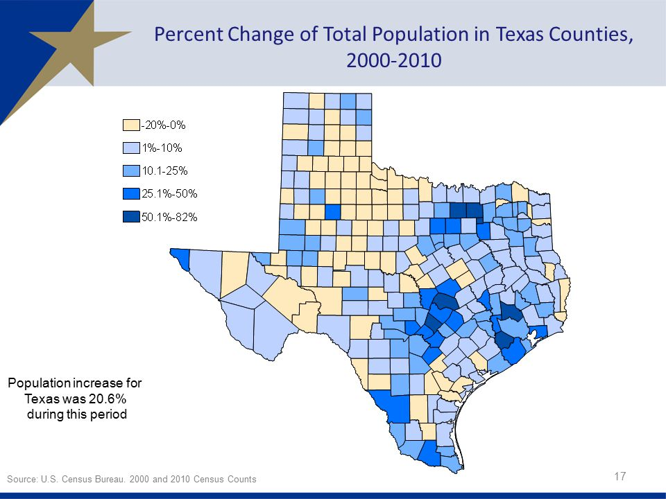 Percent Change of Total Population in Texas Counties,