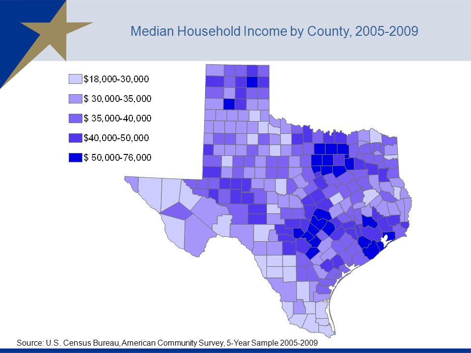 Median Household Income by County,