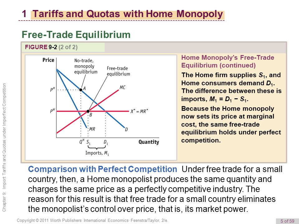 difference between tariff and quota