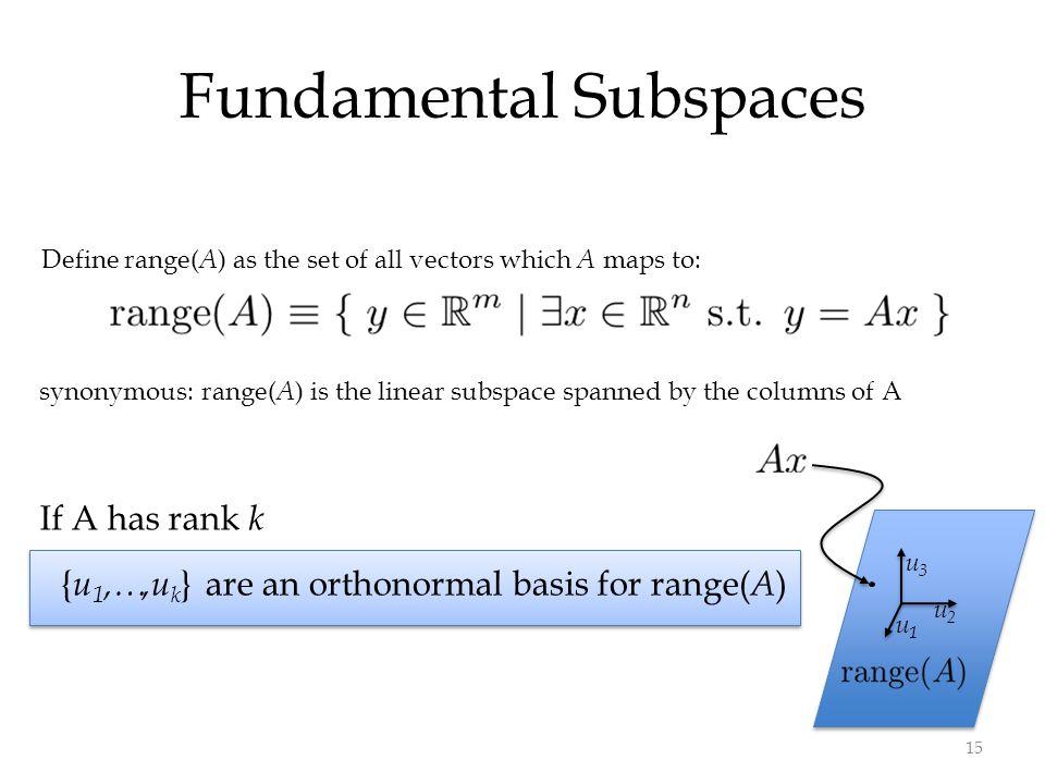 define rank of matrix pdf