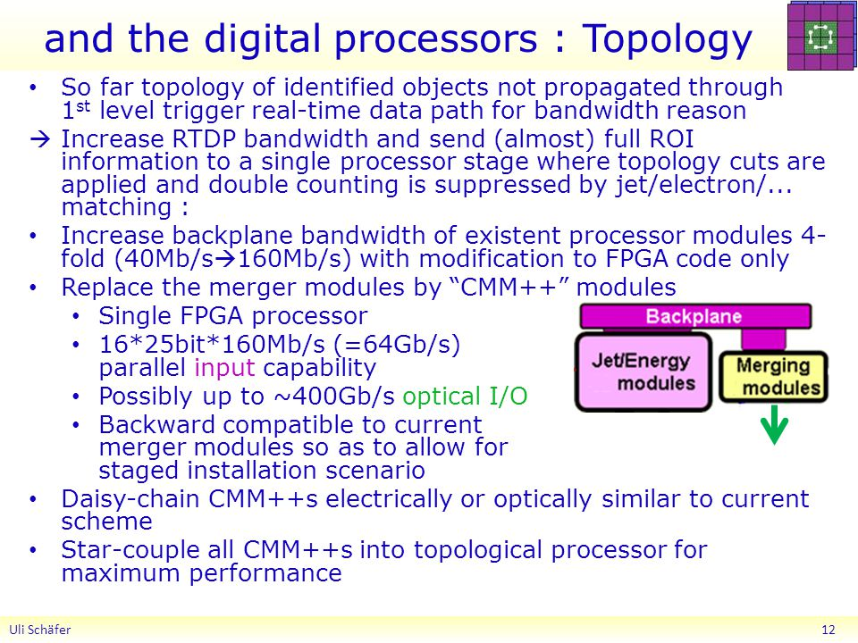 and the digital processors : Topology
