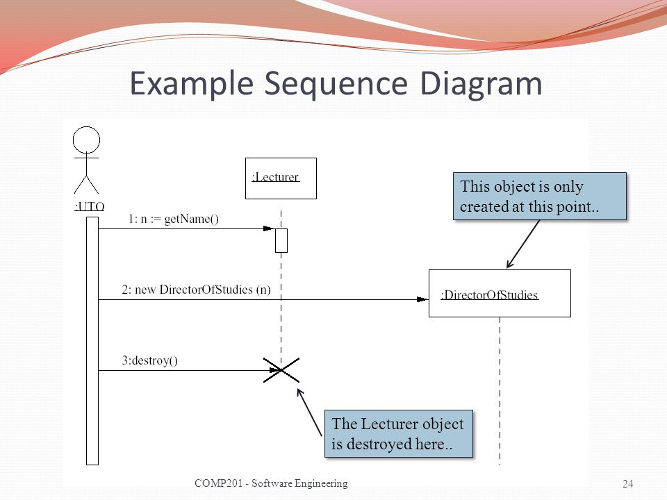 Software engineering comp ppt video online download comp201 software engineering example sequence diagram ccuart Gallery